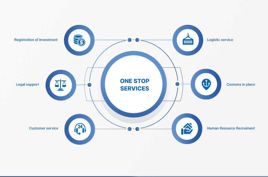 One Stop Service (OSS)